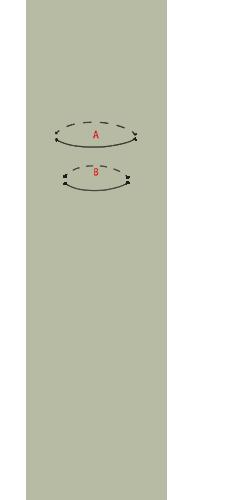 Deerhunter size guide female