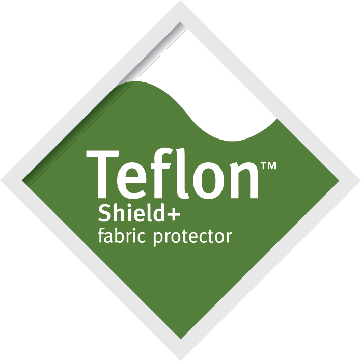 Teflon Treatment