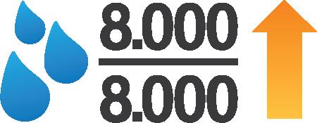 WB 8000 8000